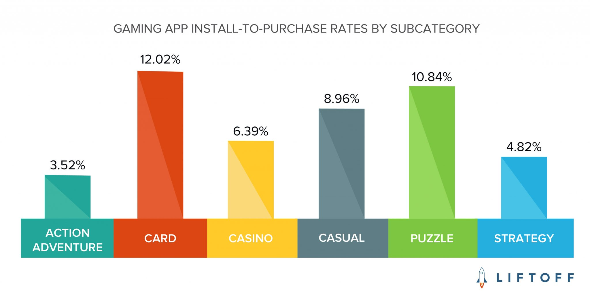 graph_cpi_iap_subcategory_cropped