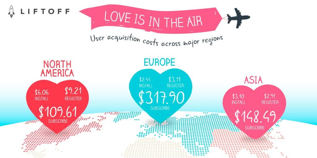 gaming-campaign-loveisintheair-logo