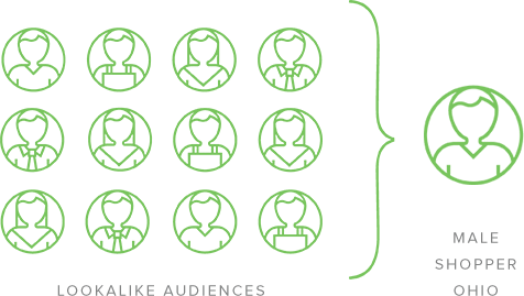 lookalike-audiences