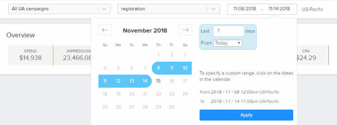 liftoff analytics dashboard date selector