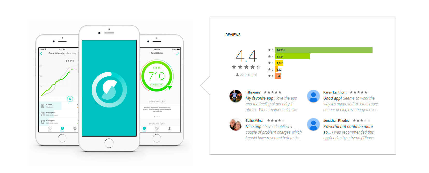 Get Real With User Reviews in Your Mobile Ads