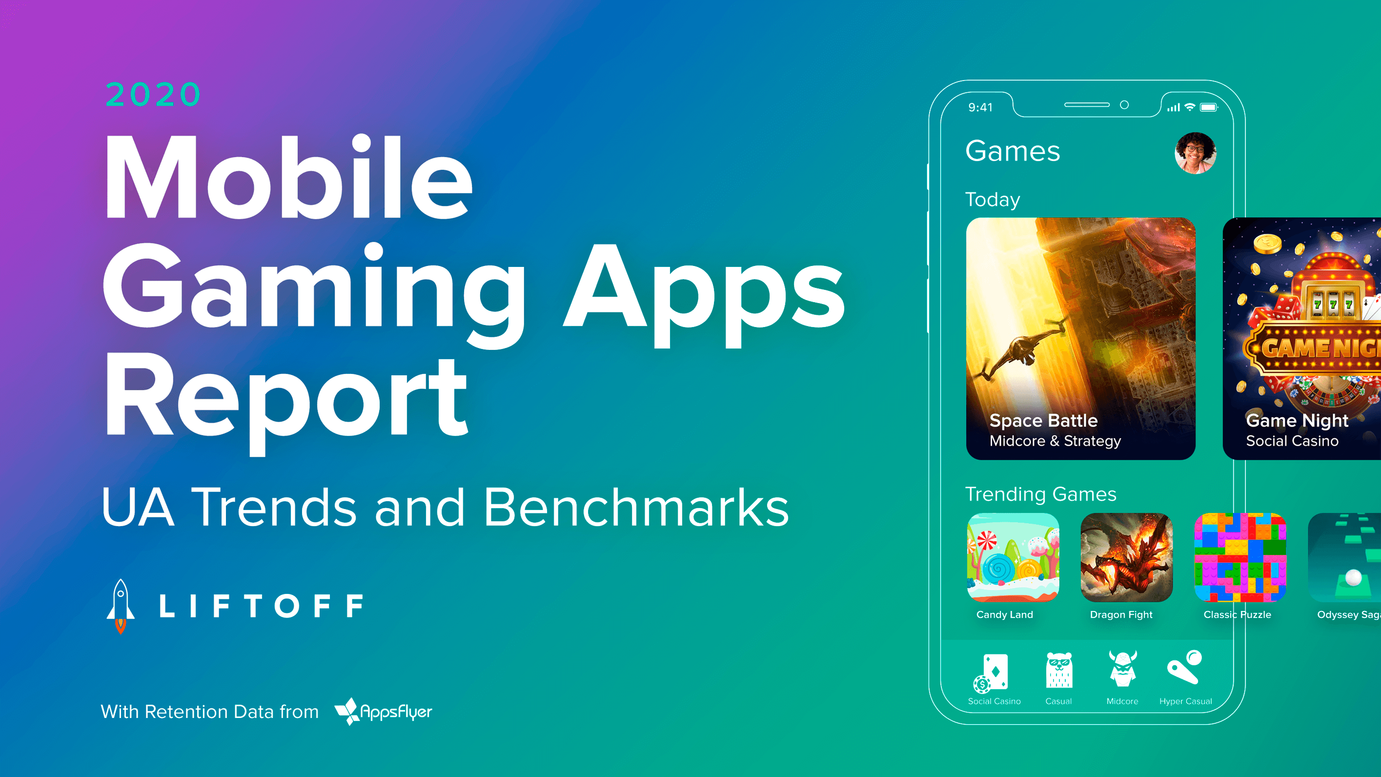 NEW! 2020 Mobile Gaming Apps Report
